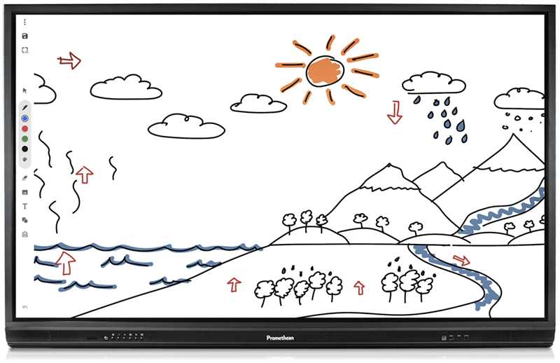 Promethean ActivPanel showing instant whiteboard app
