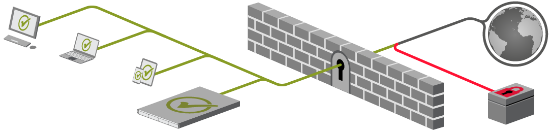 Stylised graphic illustrating digital security. Malicious code from the internet is prevented from passing a locked entrance to a network